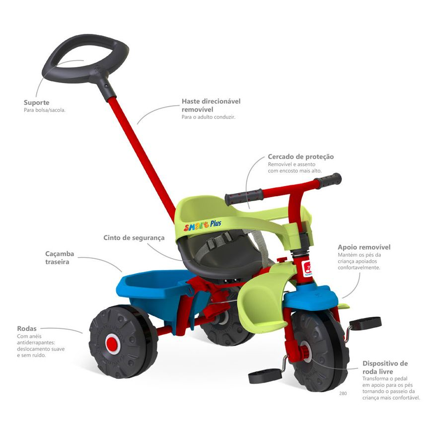 triciclo-de-passeio-smart-plus-bandeirante-280_Detalhe2