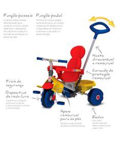 Triciclo-de-Passeio---Smart-Trike---Bandeirante