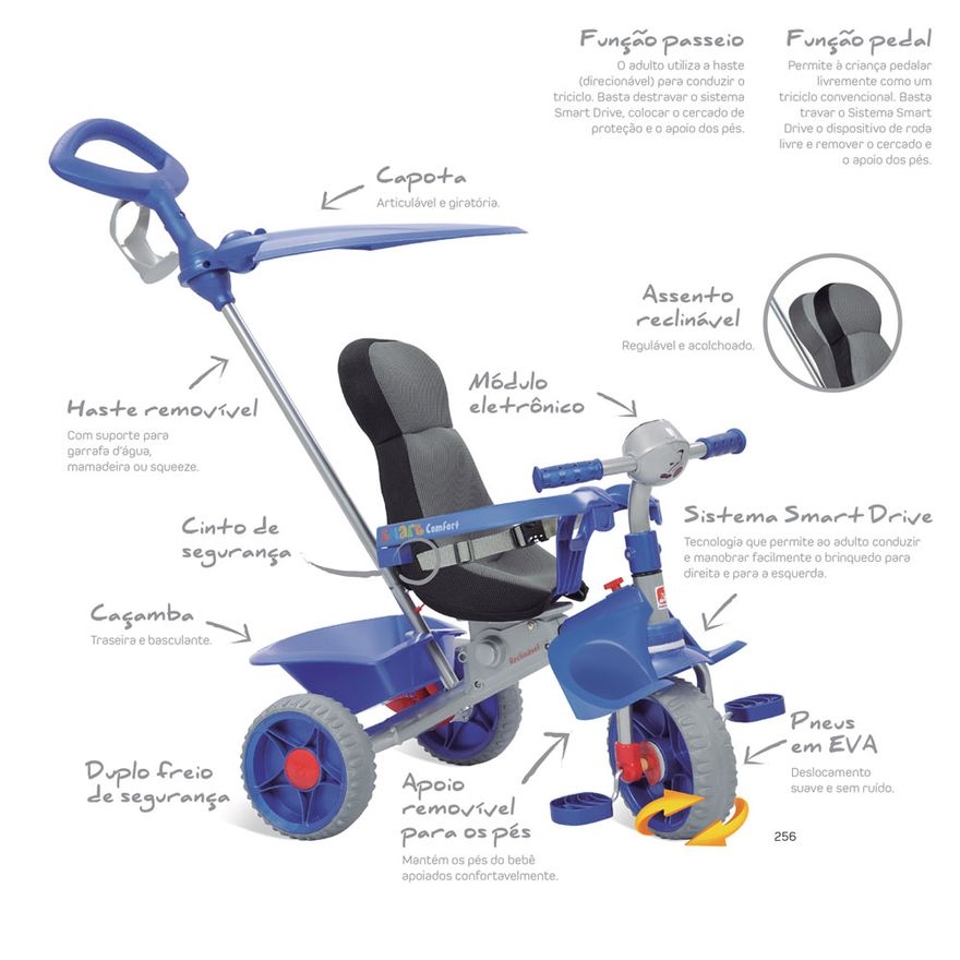 Triciclo-de-Passeio-Smart-Comfort---Azul---Bandeirante_Detalhe